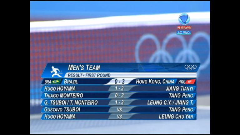Brasil perde para Hong Kong nas duplas e é eliminado no tênis de ...
