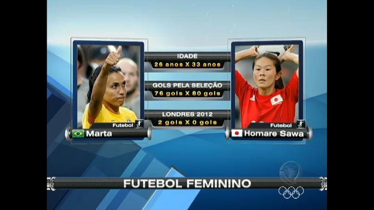 Veja um comparativo entre a jogadora Marta e a melhor jogadora ...