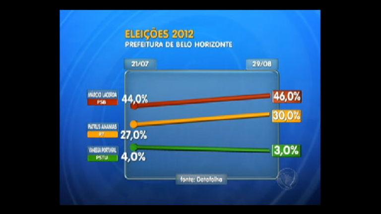 Eleições 2012: veja primeira pesquisa após início da propaganda ...