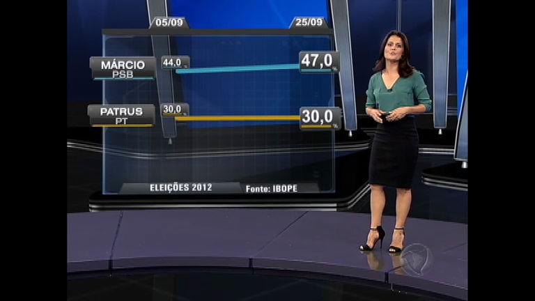 Eleições 2012 BH: Márcio Lacerda (PSB) sobe três pontos na ...