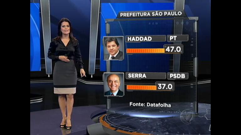 Eleições 2012 SP: pesquisa indica Fernando Haddad (PT) na ...