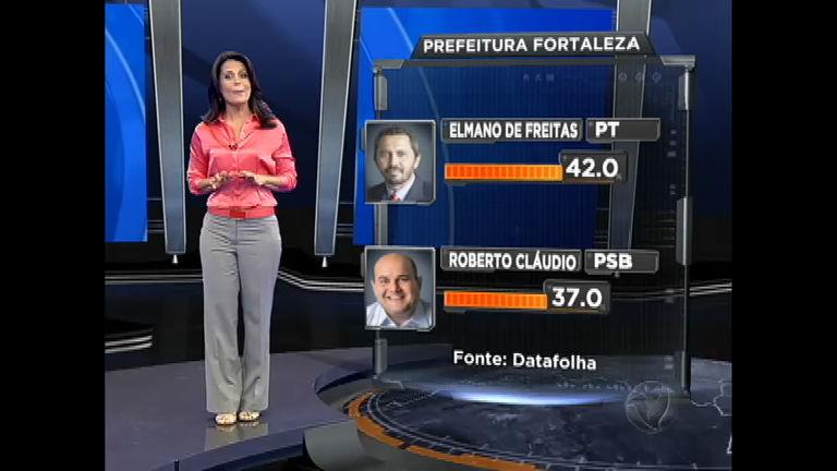 Eleições 2012 Fortaleza: disputa entre Elamano e Roberto está ...