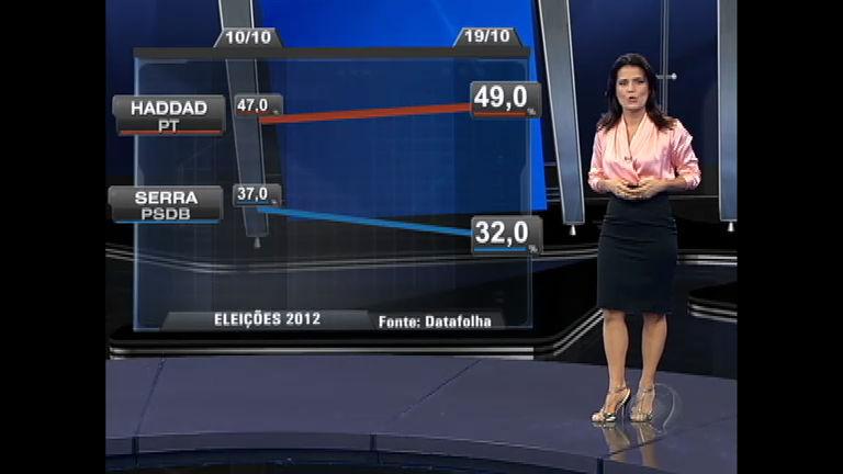 Eleições 2012 SP: Fernando Haddad (PT) garante liderança ...