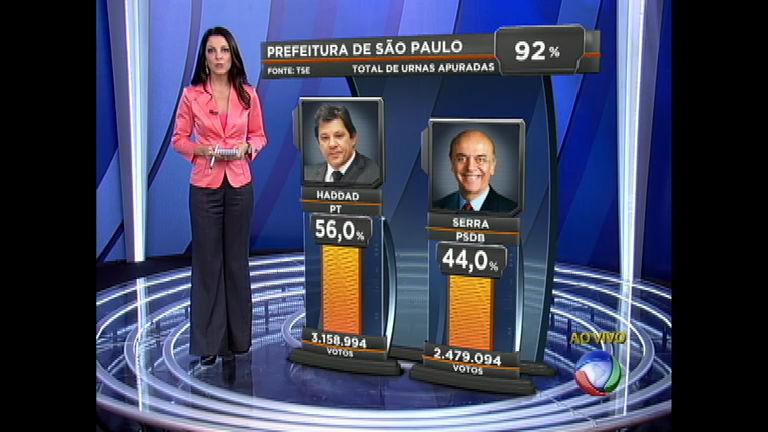 Haddad vence Serra e é eleito o novo prefeito de São Paulo ...