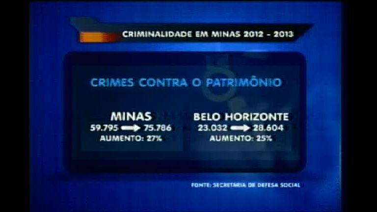 Crimes violentos disparam 22% em Minas em um ano - Minas ...