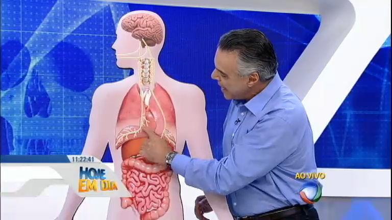 Mistérios do Corpo: dr. Sproesser esclarece dúvidas sobre espirro ...