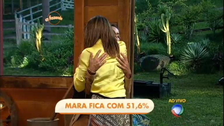 Carla Prata é eliminada da Fazenda com 48,4% dos votos - A ...