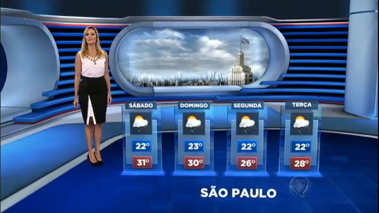 Confira como fica a previsão do tempo para o sábado (09) - Notícias ...