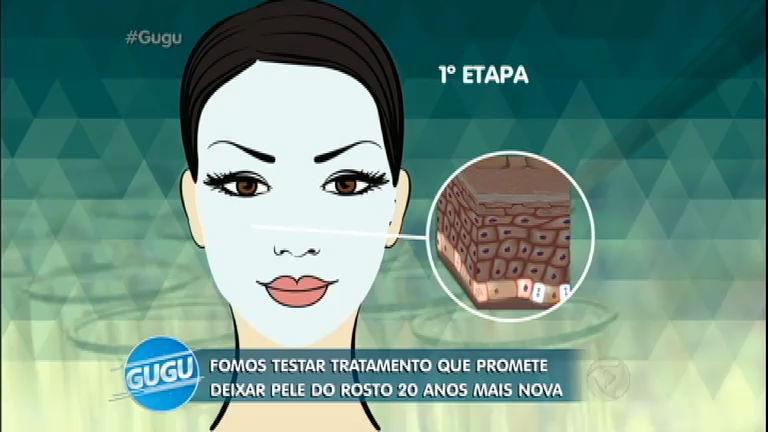 Veja como funciona tratamento que promete deixar a pele do rosto ...