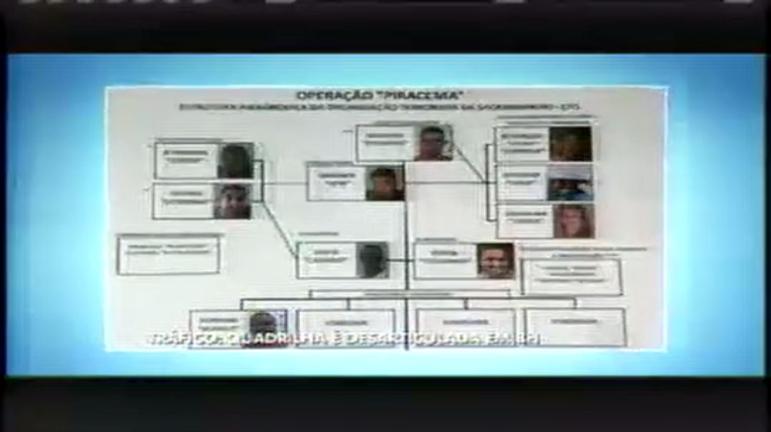 Bando de traficantes do Aglomerado da Serra é preso em BH ...