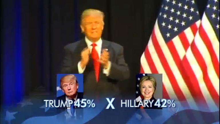 Reviravolta: pesquisa coloca Trump a frente de Hillary Clinton na ...