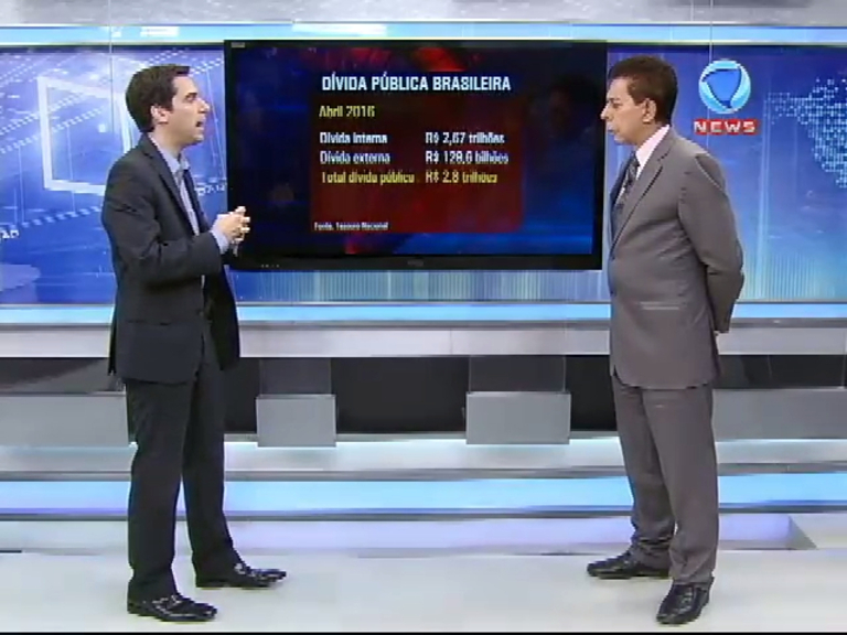 Richard Rytenband fala sobre dívida interna brasileira
