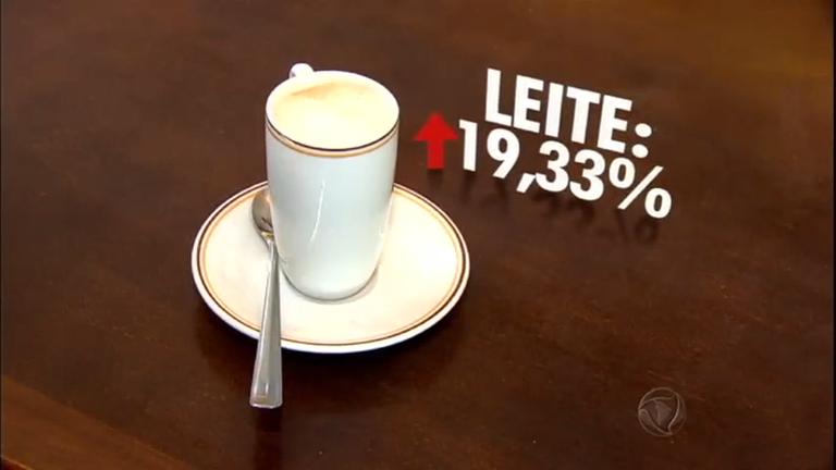 Com café da manhã mais caro, consumidor opta por mudar ...