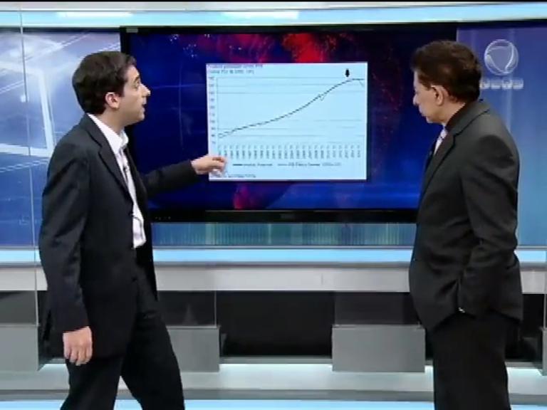 Economista avalia decisão do Banco Central de manter taxa de juros em 14,25% ao ano
