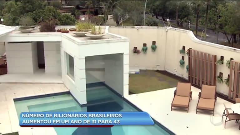 Levantamento mostra que apenas 43 pessoas no Brasil concentram quase R$ 2 trilhões