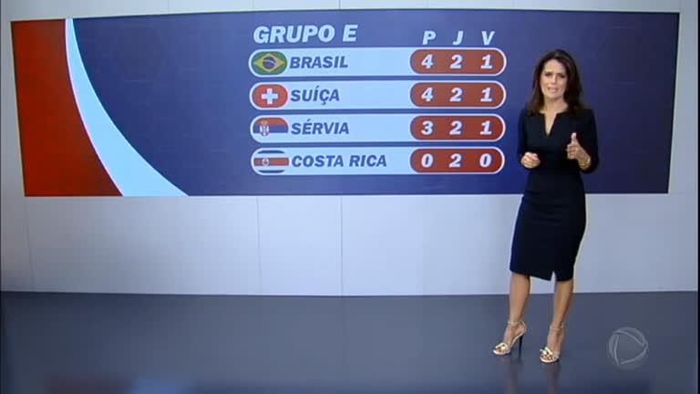 Veja a análise do desempenho do Brasil no jogo desta sexta (22)