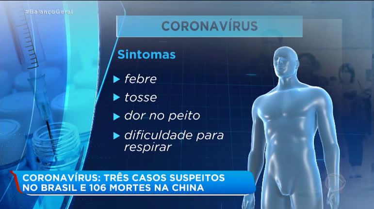 sintomas do coronavirus em portugues